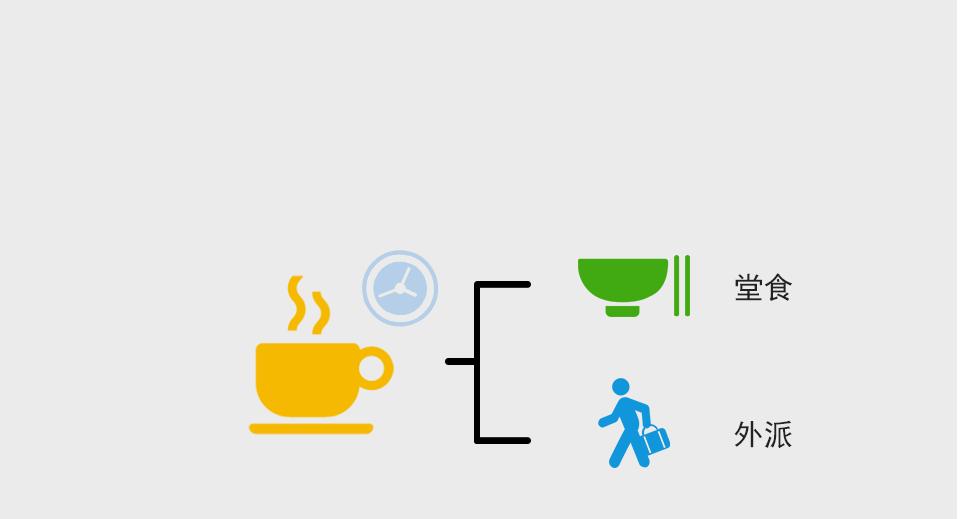 个性化定制 下午茶供应